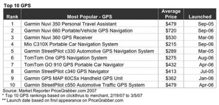 pg-chart.jpg
