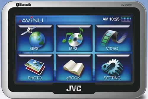 JVC KV-PX701 - KV-PX501